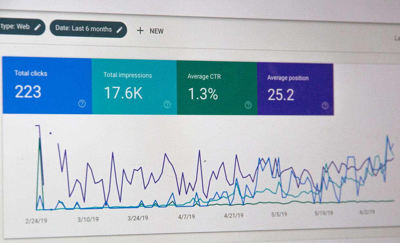 Datenverkehrsanalyse – Google Analytics